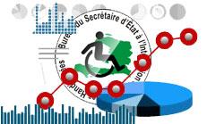 Titre: Le BSEIPH dresse un bilan positif pour l'exercice 2013-2014